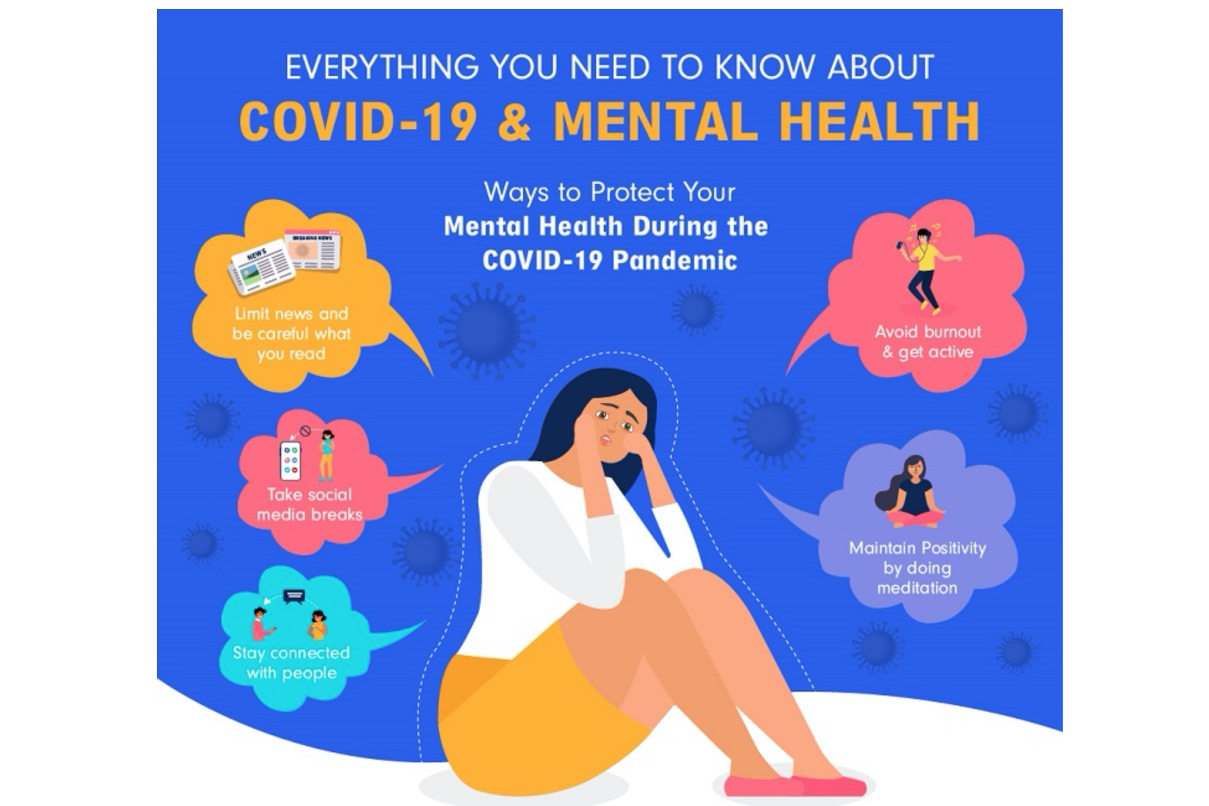 rehab4addiction_covid19_mentalhealth_infographic_3x2